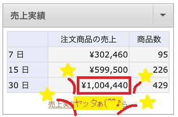 100万円3