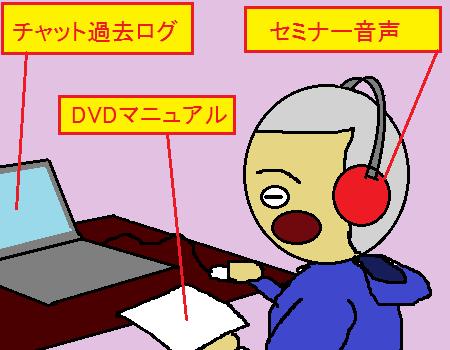 DVDせどり勉強