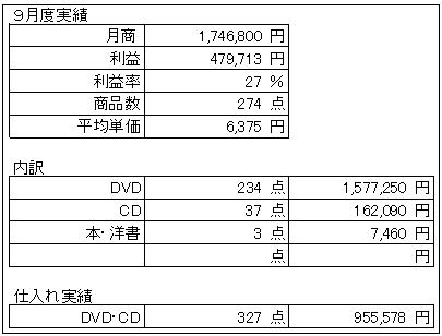 9%e6%9c%88%e5%ba%a6%e2%91%a0